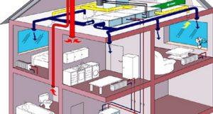 Проектирование вытяжной вентиляции