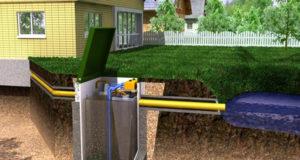 Септик  грамотная система локальной канализации