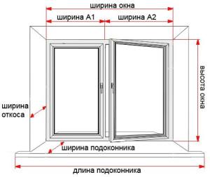Установка пластиковых окон и сетки: правильные замеры.