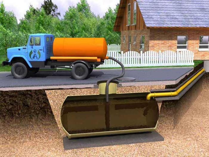 Откачка и очистка выгребной ямы в загородном доме