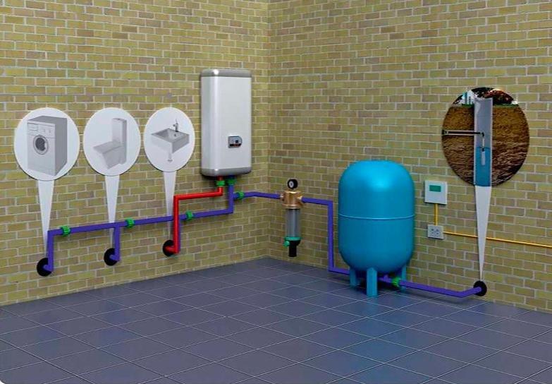 Проф-Груп – профессиональный монтаж водопроводных и канализационных систем