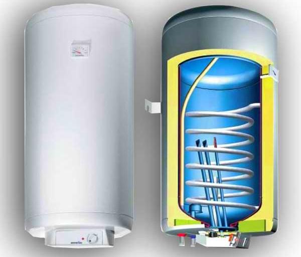 Бойлеры для воды электрические