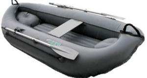 Какие бывают надувные лодки